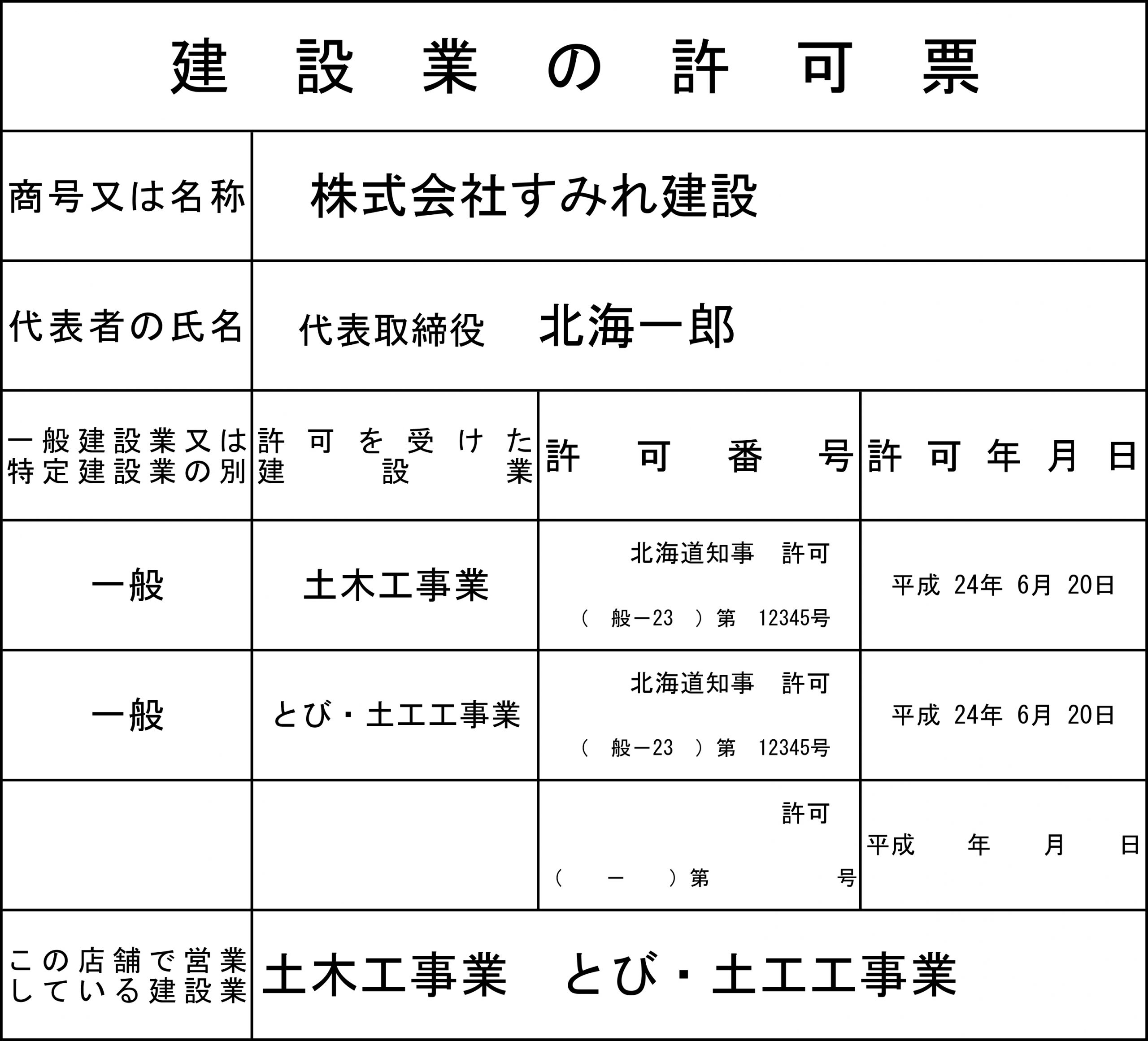 建設業の許可票イメージ